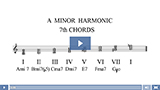 7th Chords in Harmonic A Minor