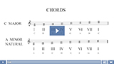 Chords in Natural A Minor